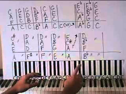 How To Play Maybe I\'m Amazed by the Beatles Piano Lesson Shawn Cheek ...
