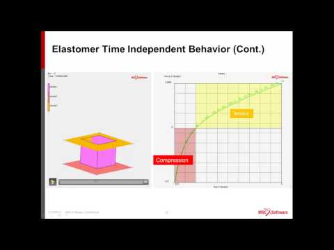 Analyzing Elastomers with Higher Accuracy
