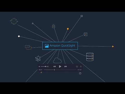 Introducing Amazon QuickSight