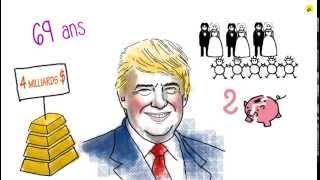 Expliquez-nous... Donald Trump