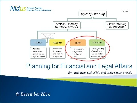 Plan for Financial & Legal Affairs in BC