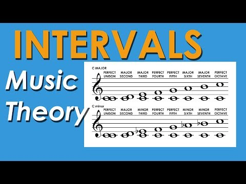 How Intervals Work - Music Theory Crash Course