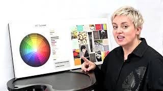 Как работает краситель для волос Nyce