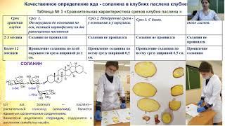 Васютенко Валерия - Биология и медицина - Медицинские науки / #МЕДНА_ШАГВБУДУЩЕЕ