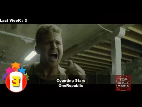 (Canada) Top 5 Songs of The Week - March 01, 2014 (Billboard Hot 100)