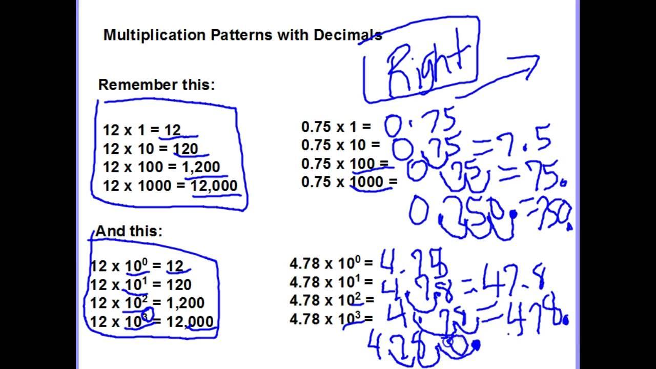 Multiplication Patterns With Decimals Lesson 41 Amazing Design Inspiration