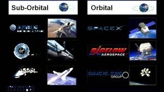 Virgin Galactic что будет с акциями после FAA? Забудь про Apple и Тесла Инвестируй в космос SpaceX !