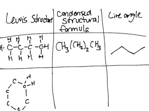 Lewis Structure For C2h4cl2 Arrow Conventio...