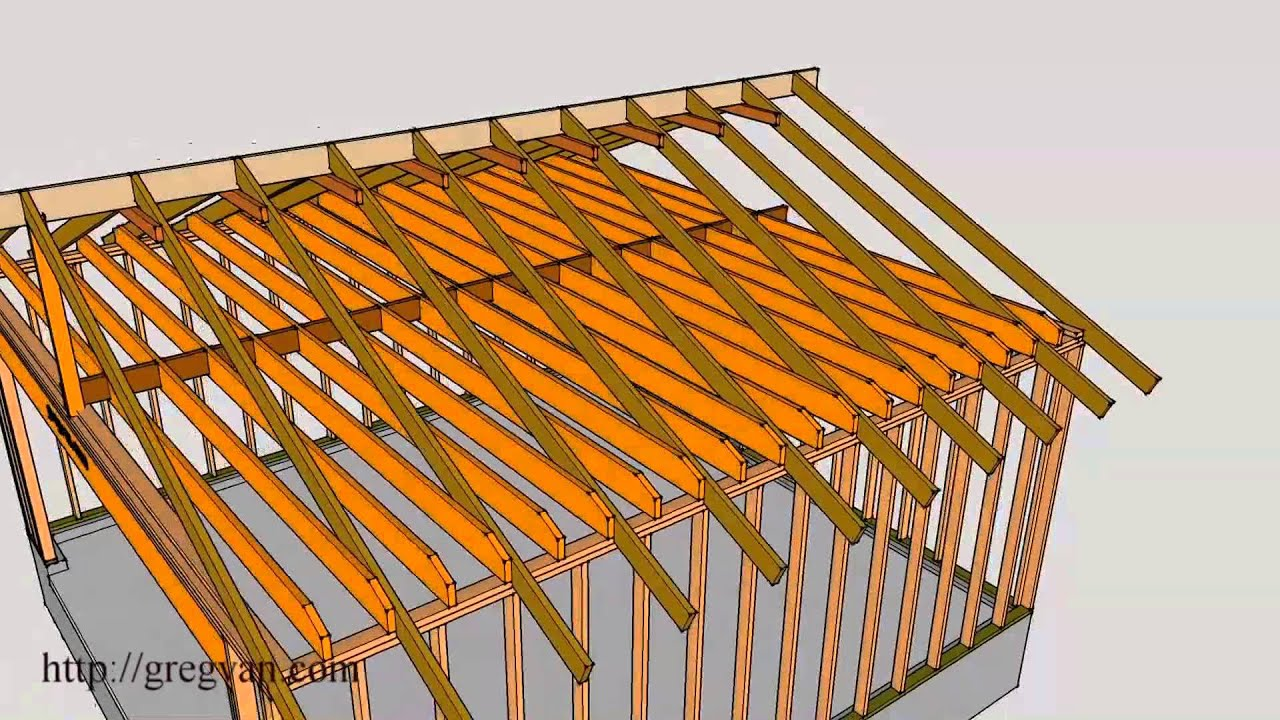 Watch This Video Before Drywalling Your Garage Ceiling ...