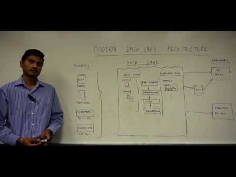 Zaloni Zip: Data Warehouse Architecture