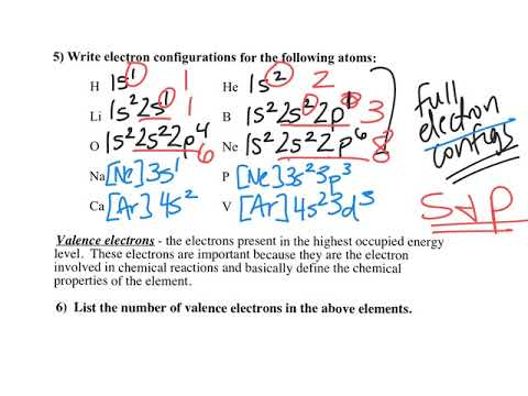 Electron Configuration Orbital Diagrams Excited States