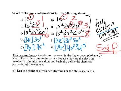 Electron Configuration Orbital Diagrams Excited States Youtube