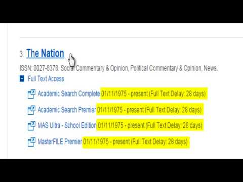 List of Periodicals Index