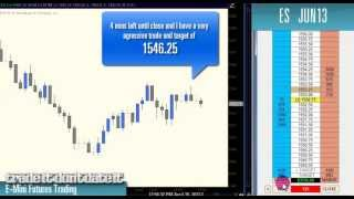 "E-Mini S&P Futures Trading - April 15th 2013 - ""I ain"