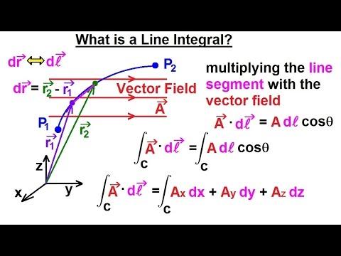 Was Ist Eine Linie