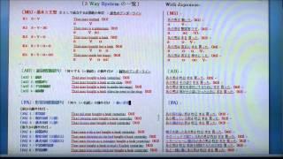 Japan Times + 3 Way System 速読セミナー