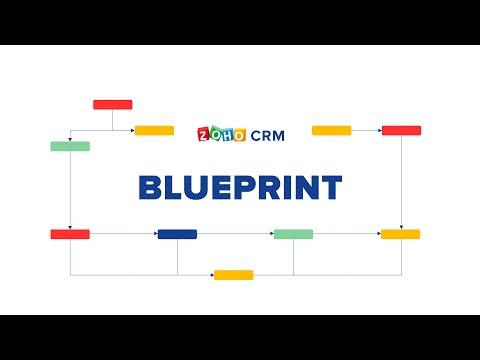 Create An Online Replica Of Your Business Process | Blueprint