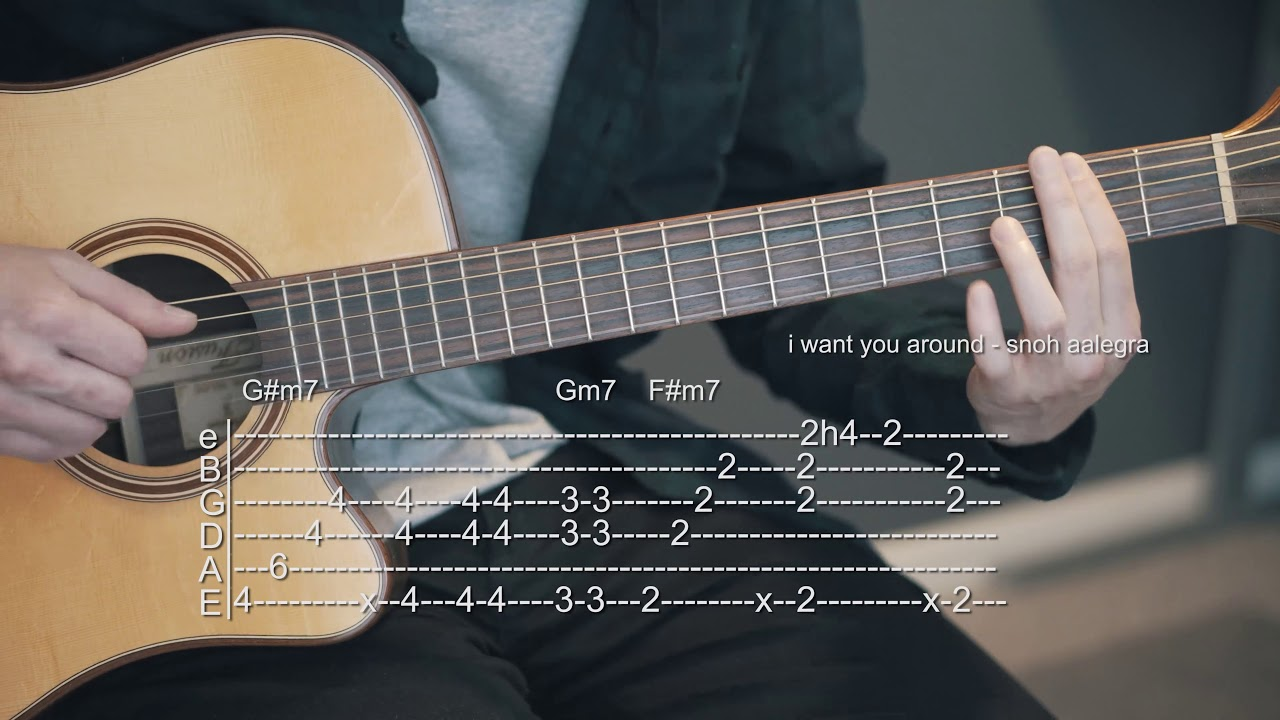 How to Play This Bag   Mac Ayres   Guitar Tabs   YouTube