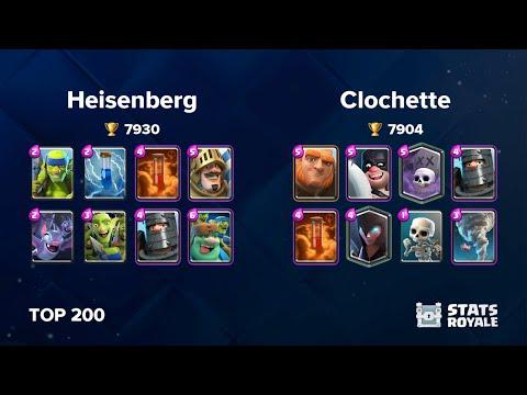 Heisenberg Vs Clochette [TOP 200]