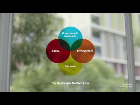 Sustainable Procurement Education - Awareness