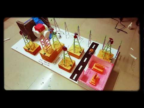 School Project - Communication System Model ( Www.schoolprojectcenter.in )