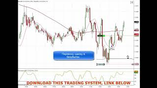 Forex 4 hour chart strategy Trading System binary options