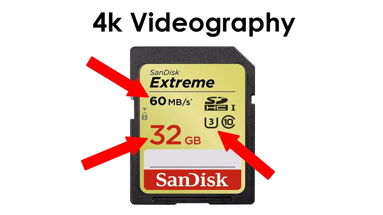 How to choose a memory card