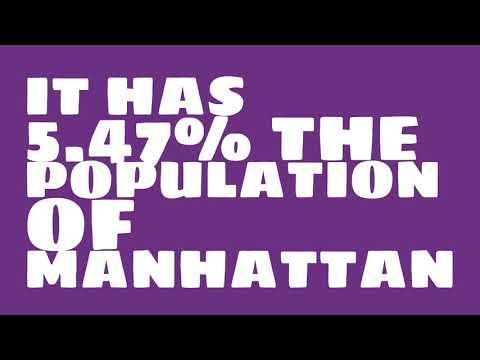 How does the population of Yuma, AZ compare to Manhattan?