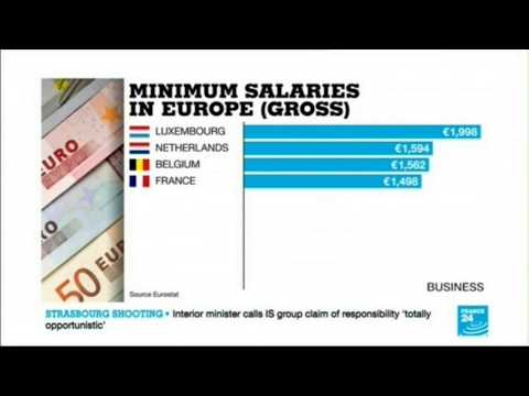 World News  Europe minimum salaries Gross comparison between each country, analysis