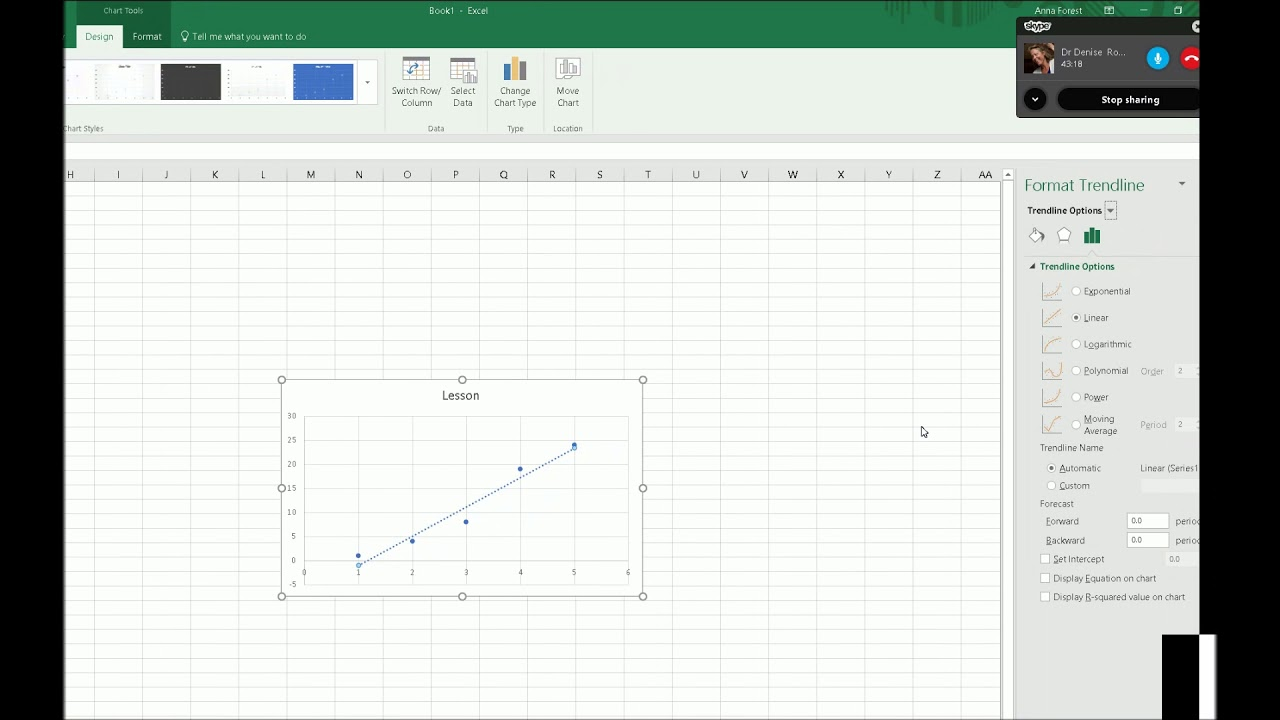 Quadratic Trend Line With Scatter Plot Graph Including Equation In