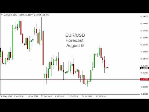 EUR/USD Technical Analysis for August 09 2016 by FXEmpire.com