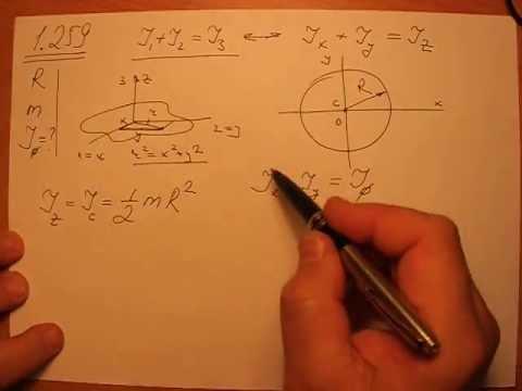 Бесплатное решение задач по физике: Иродов, Чертов