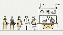 Create Animated Video - left brain marketing