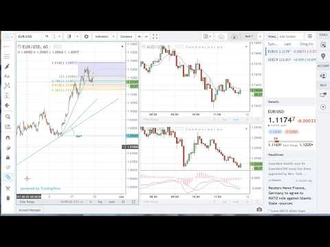 forex.com-web-trading-overview