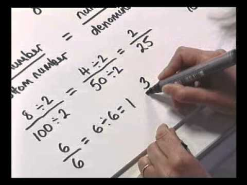 Maths Tutor Fractions basic ideas