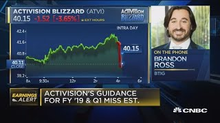 2019 will be transitional year for Activision: BTIG analyst