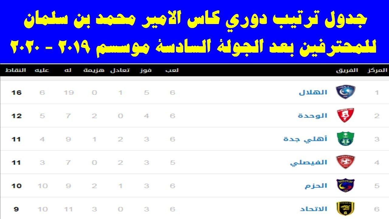 جدول ترتيب دور كاس الامير محمد بن سلمان للمحترفين بعد انتهاء