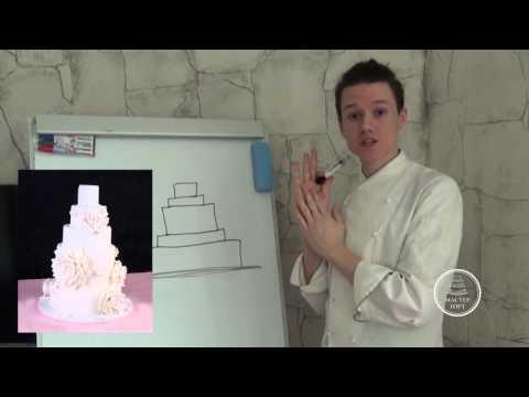 3 типа строения тортов