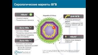 Лечение Гепатита В(, 2017-09-29T12:56:28.000Z)