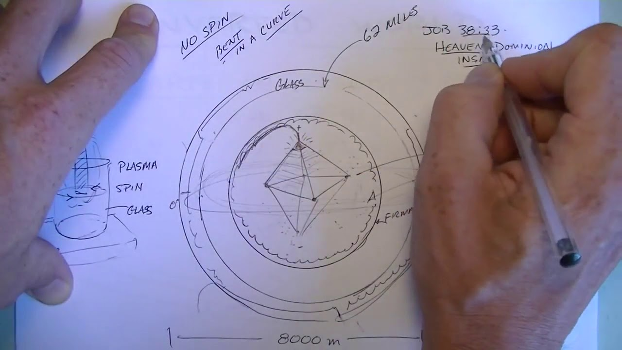 The Earth You Live IN (2012) Classic - Part 1 - Lord Steven Christ's Concave Earth