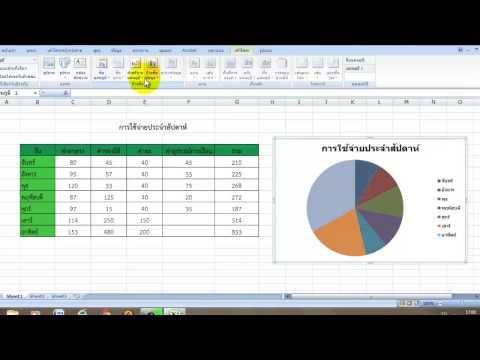 การสร้างแผนภูมิวงกลมใน Microsoft Excel 2007