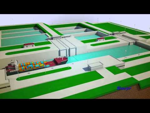 Video Sacyr. Panama Canal. How it works