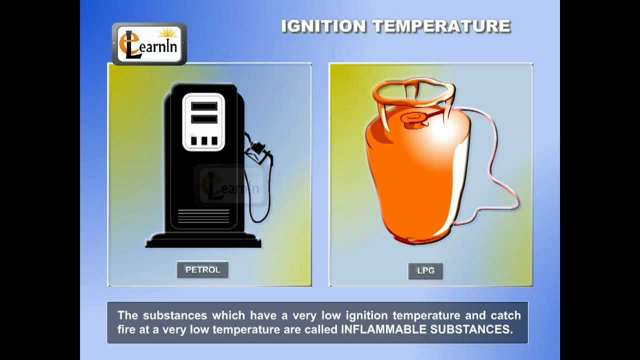 Ignition Temperature Science Youtube