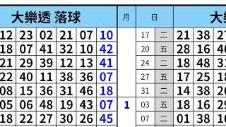 樂透奇俠-6月16日六合天下-大樂透
