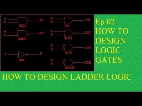 PLC Programming : How to Design logic gate in ladder logic PLC in hindi