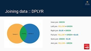 Joining Data :: DPLYR (R for Data Science)