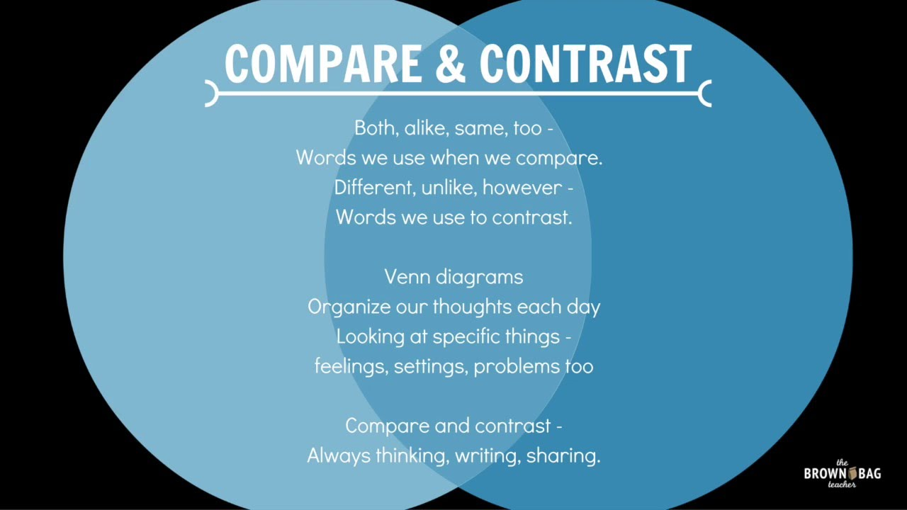 Compare and Contrast Song - YouTube