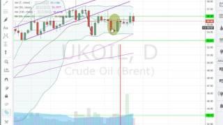 analyse forex matière première  pour semaine du  30 01 17    apprendre trading