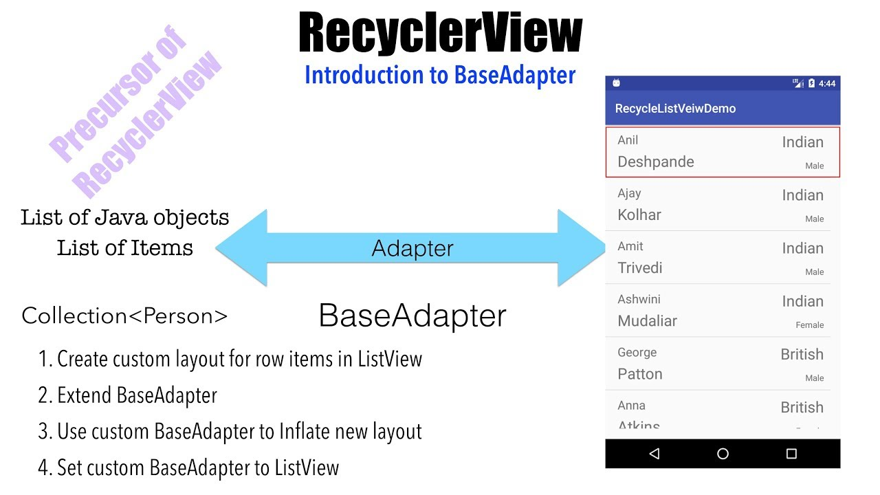 RecyclerView - Part 2, Introduction to BaseAdapter