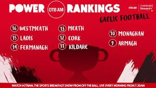 Gaelic Football Power Rankings - The Race for Second Continues